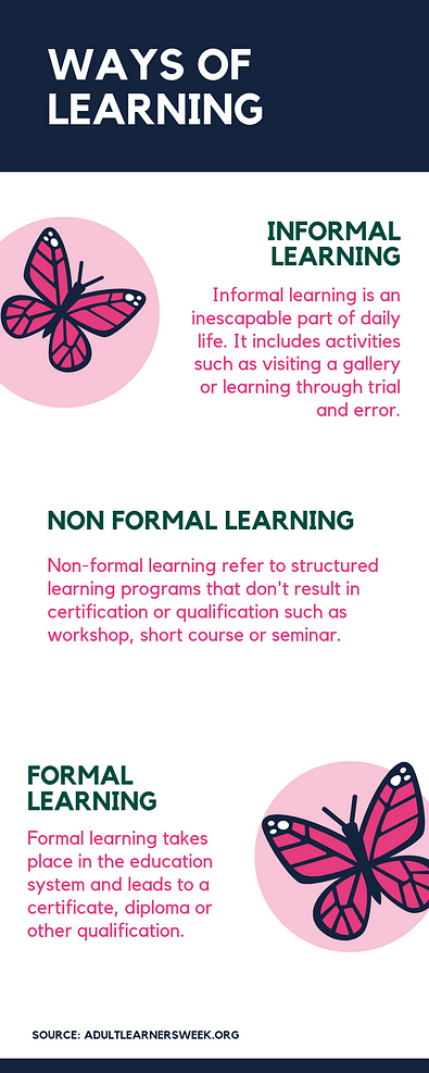 Learning lifecycle